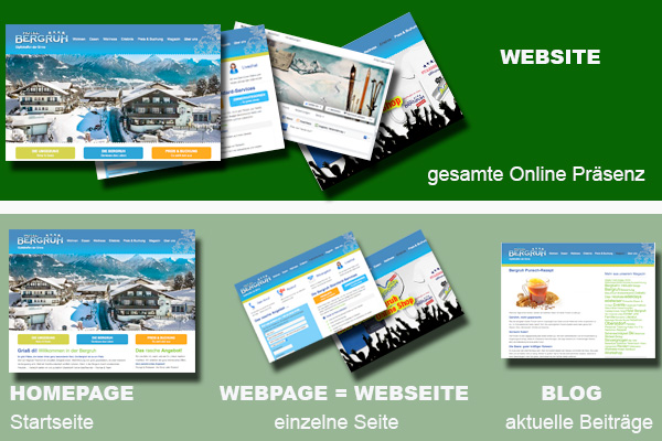 Website, Webseite, Homepage & Blog - die Onlinerin